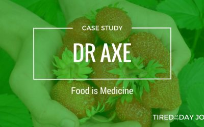Dr Axe – How a young doctor created a $11.6 million dollar business by helping others through natural health remedies